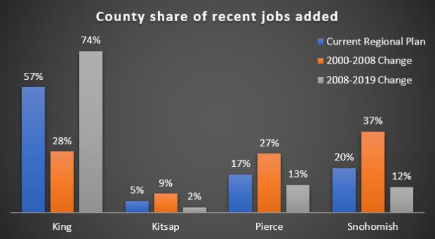 recent_jobs_vision_20501